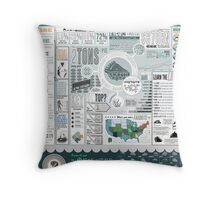 Pie: A Comprehensive Infographic Throw Pillow