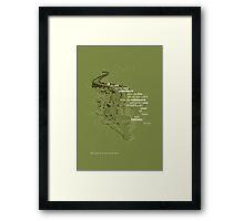 Crocography Framed Print