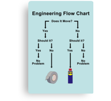 Engineering Flow Chart Canvas Print