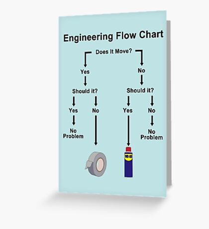Engineering Flow Chart Greeting Card