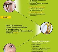 An Infographic on Benefits of Contact Lens by Infographics