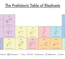 The Prehistoric Table of Elephants by Jake McCarthy Mansbridge