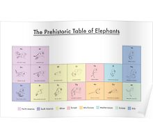 The Prehistoric Table of Elephants Poster