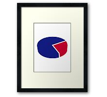 Pie chart diagram Framed Print