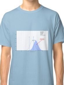 Distance from Normal Classic T-Shirt