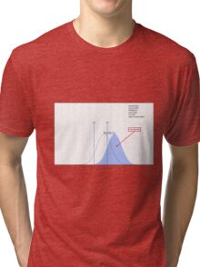 Distance from Normal Tri-blend T-Shirt