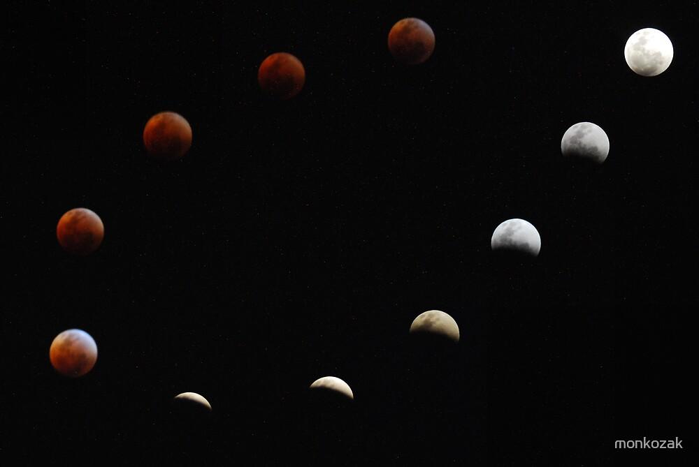 Obscuratio Luna by monkozak
