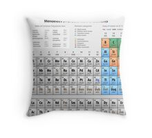 Mendeleev's Periodic Table of Elements Throw Pillow