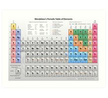 Mendeleev's Periodic Table of Elements Art Print