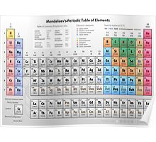 Mendeleev's Periodic Table of Elements Poster