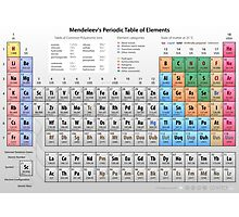 Mendeleev's Periodic Table of Elements Photographic Print