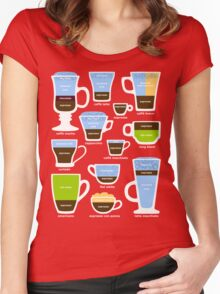Espresso Coffee Drinks Guide Women's Fitted Scoop T-Shirt