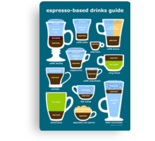Espresso-Based Drinks Guide Canvas Print