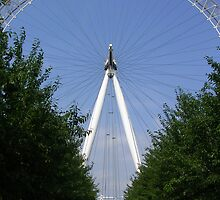 London Eye Between Trees by HybridAnglo