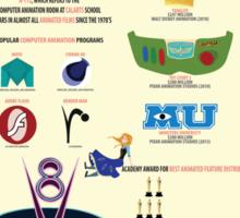 Computer Animation Infograph Sticker
