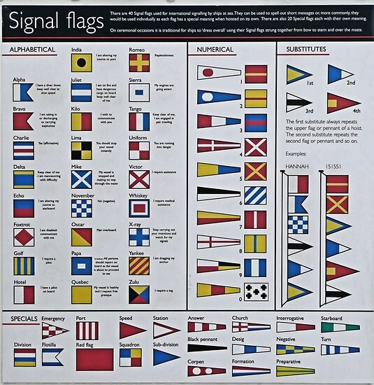 HMY Britannia Signal flags poster by Woodie
