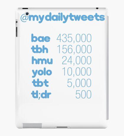 My Daily Tweets iPad Case/Skin