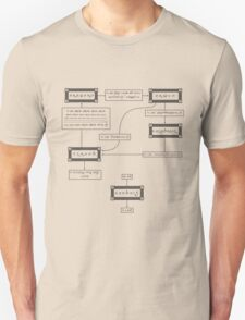 Lord of the Rings Flow Chart T-Shirt