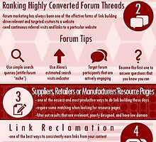 4 Profitable Ways to Build Links to E-Commerce Websites by seoexpertpage