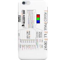 .TIFF : Tagged Image File Format (big endian) iPhone Case/Skin