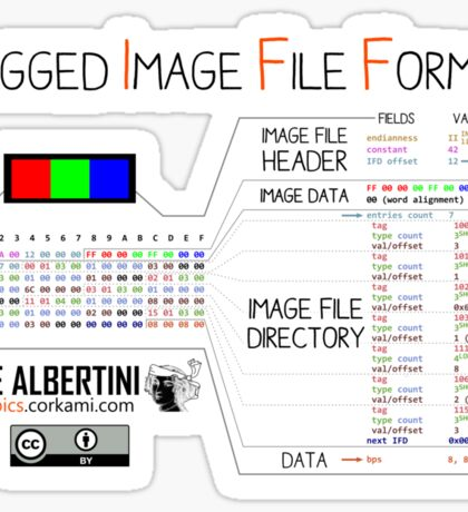 .TIFF : Tagged Image File Format (little endian) Sticker