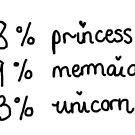 48% Princess, 29% Mermaid, 23% Unicorn by LittleMizMagic
