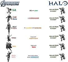 Avengers vs. Halo by Fireraven