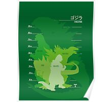 Monster Evolution Green Poster