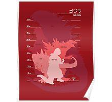Monster Evolution Red Poster