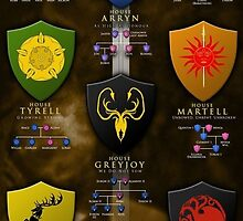 Game of Thrones Major Houses by chillauren