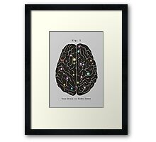 Your Brain On Video Games  Framed Print