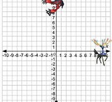 Pokemon X and Y Graph by dingusthewingus