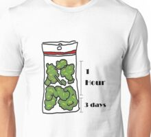 Big Baggy Syndrome Unisex T-Shirt