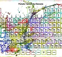 Colorful Periodic Table Of The Elements  with liquid splatters. by Eti Reid