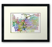 Colorful Periodic Table Of The Elements  with liquid splatters. Framed Print