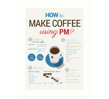 How to make coffee using project management? Vertical poster Art Print