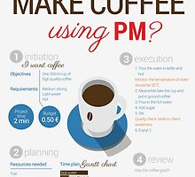How to make coffee using project management? Vertical poster by Gundars Strazdins