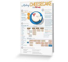 Project manager makes a cheesecake! Vertical poster Greeting Card