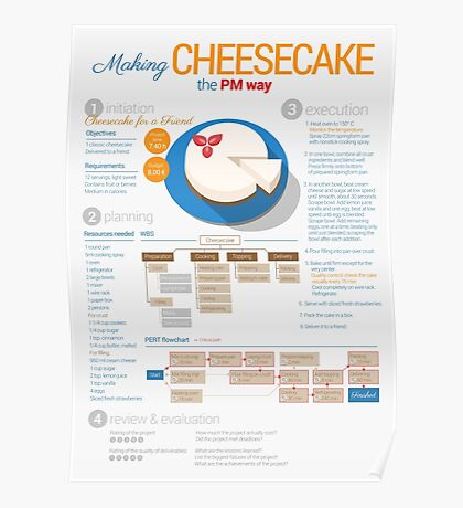 Project manager makes a cheesecake! Vertical poster Poster