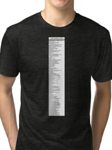 Library Sign - Dewey Decimal System by Tens -  Titled White Tri-blend T-Shirt