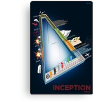 Inception Timeline Canvas Print