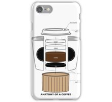Anatomy of a Coffee iPhone Case/Skin