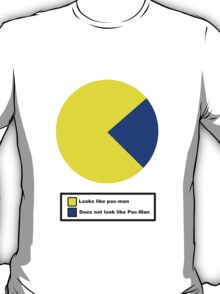 Pac Man pie chart T-Shirt
