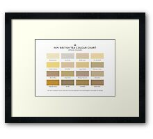H.M. British Tea Colour Chart Framed Print