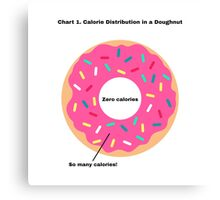 Doughnut Calorie Distribution Canvas Print