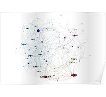 Network of Programming Language Influence 2014 Poster