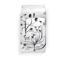 Tree of Life with Labels Duvet Cover