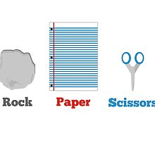 Rock, paper and scissors. by Glisper