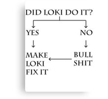 Did Loki Do it?  Canvas Print