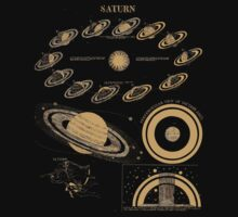 Smith's Illustrated Astronomy - Saturn - Page 28 by wetdryvac